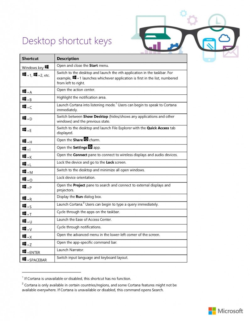 Shortcut-Keys-For-Windows-10BETTER_Page_1